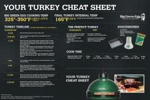 Turkey-Cheat-Sheet-no-click-50