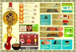 barbecue-tips_51dbc5170403f_w587